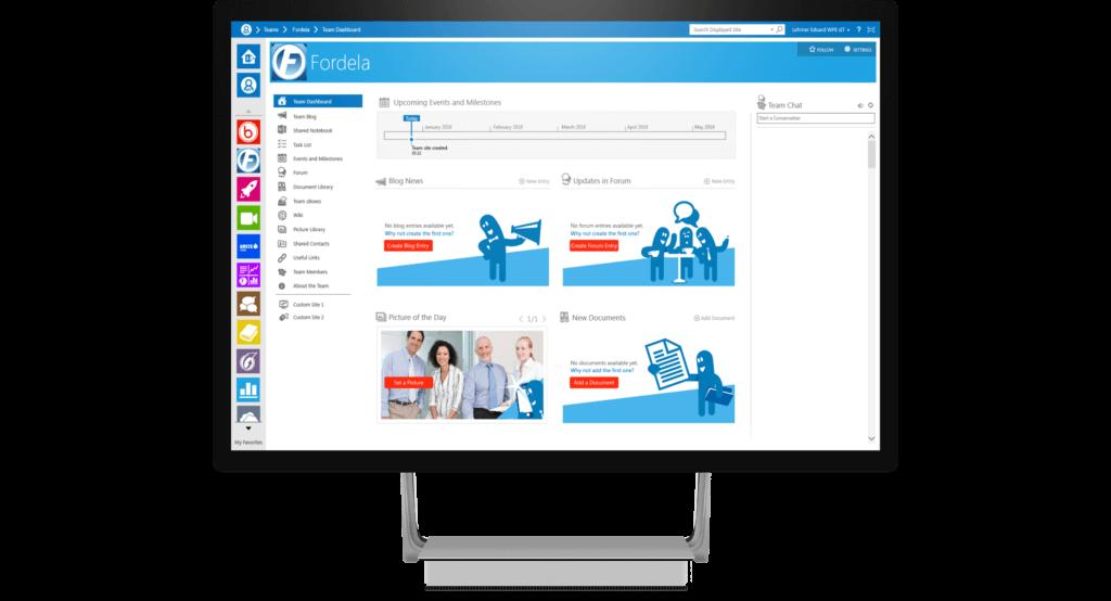 Kolaboračný portál TeamUp pre Erste Group by Millennium