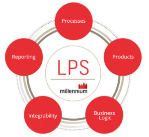 LPS Framework