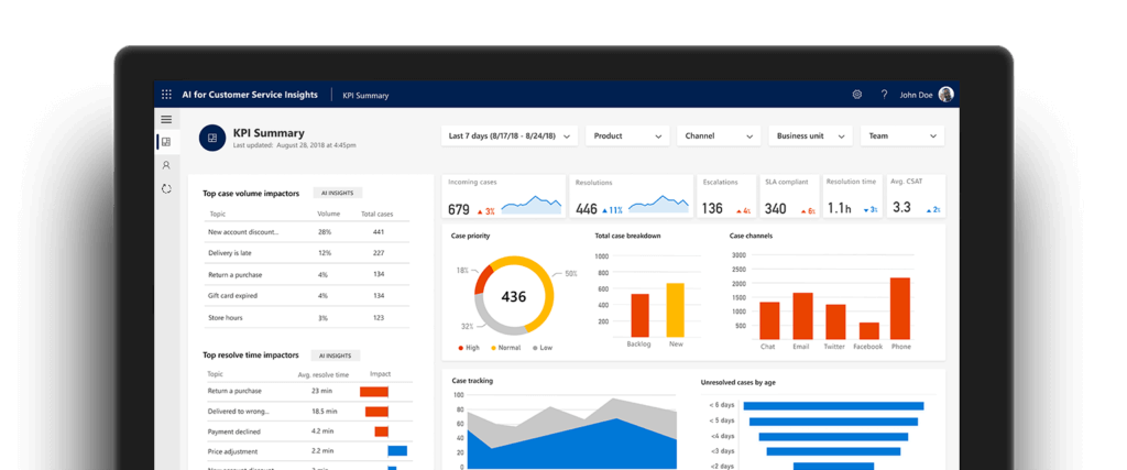 Dynamics 365 for Customer Service 2